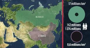 MAPPING THE WORLD - RUSSIA/CHINA: AN UNUSUAL RELATIONSHIP
